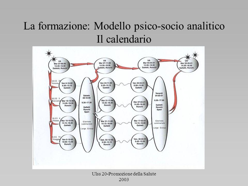 La formazione: Modello psico-socio analitico Il calendario