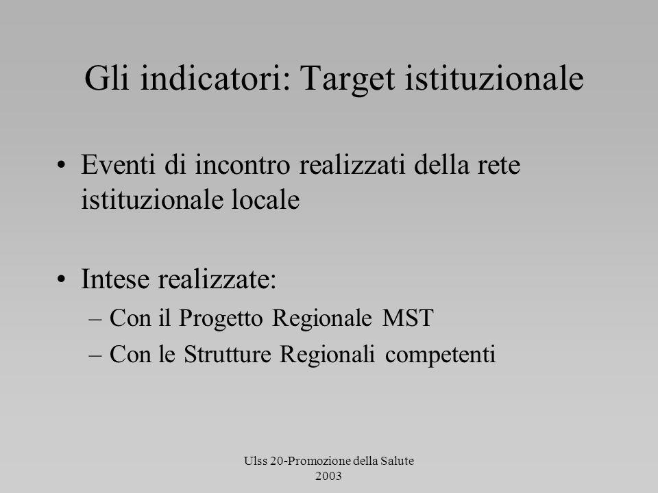 Gli indicatori: Target istituzionale