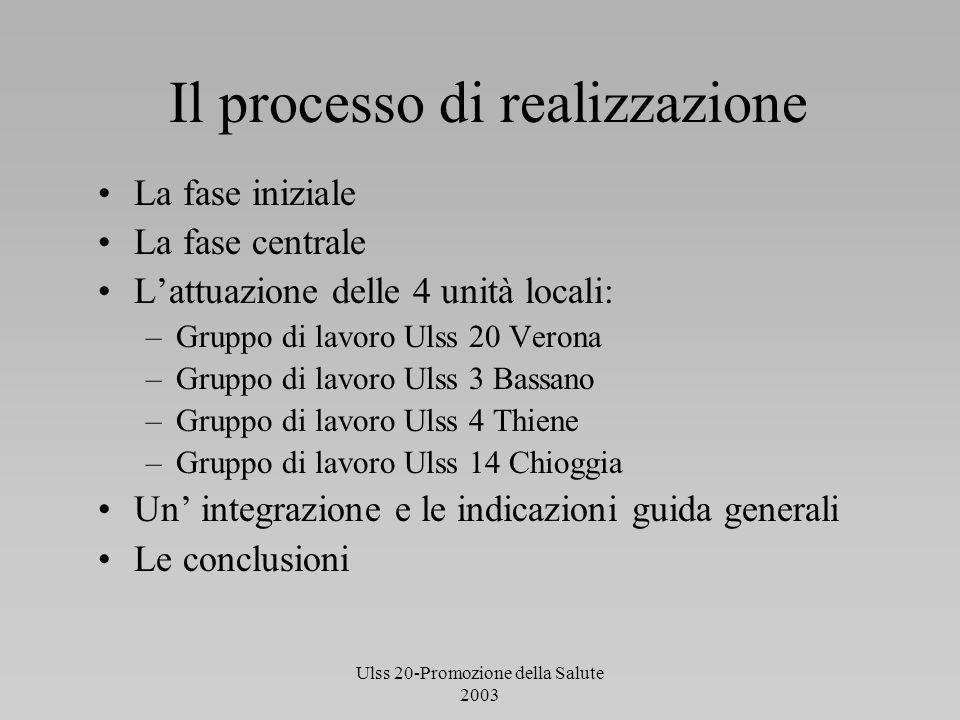 Il processo di realizzazione