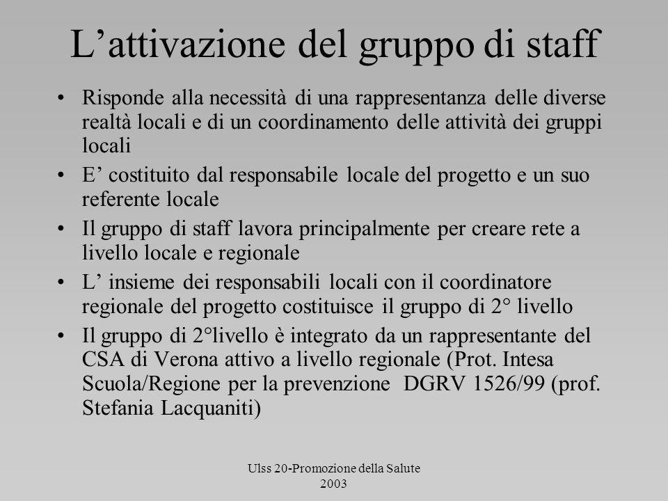 L'attivazione del gruppo di staff