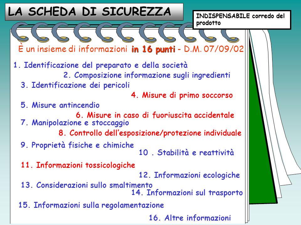 LA SCHEDA DI SICUREZZA INDISPENSABILE corredo del prodotto. È un insieme di informazioni in 16 punti - D.M. 07/09/02.