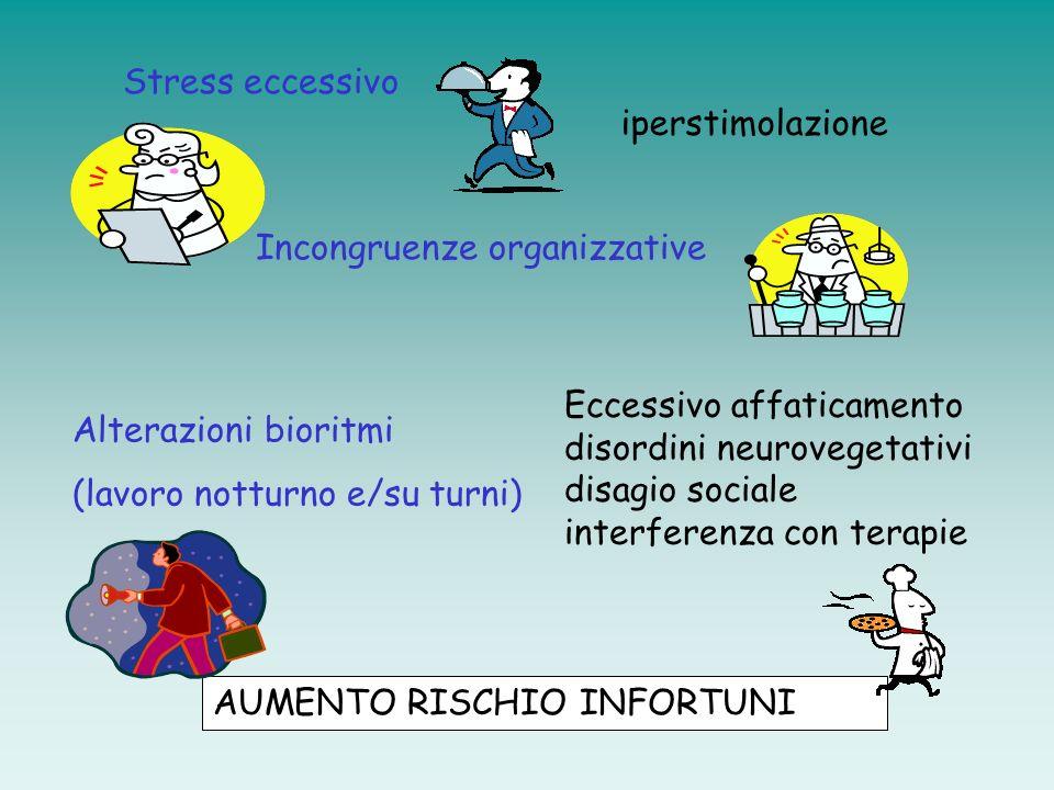 Stress eccessivo iperstimolazione. Incongruenze organizzative.