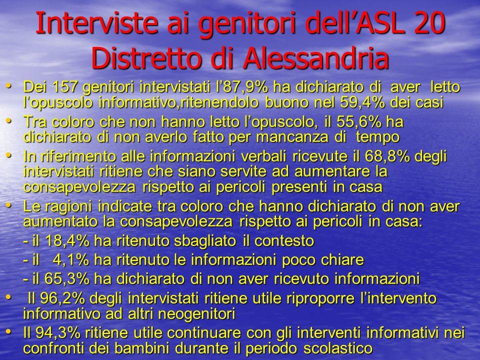Interviste ai genitori dell'ASL 20 Distretto di Alessandria