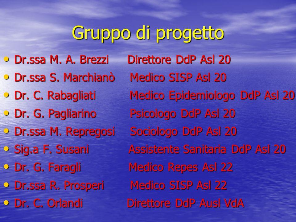 Gruppo di progetto Dr.ssa M. A. Brezzi Direttore DdP Asl 20