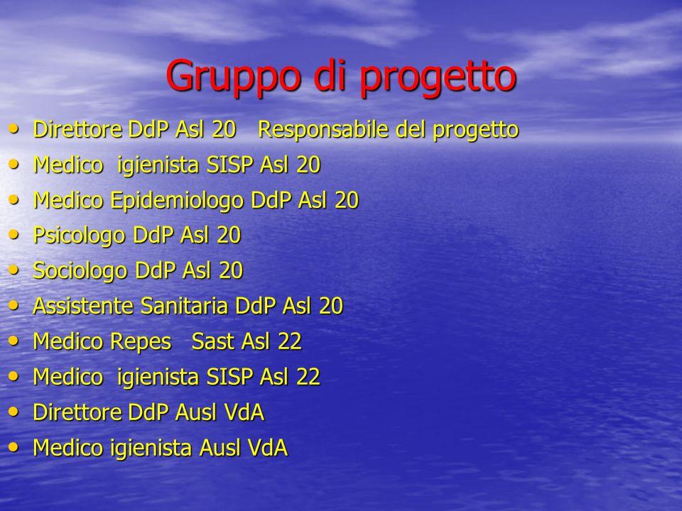 Gruppo di progetto Direttore DdP Asl 20 Responsabile del progetto