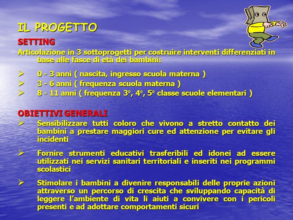 IL PROGETTO SETTING OBIETTIVI GENERALI