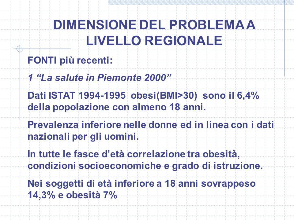 DIMENSIONE DEL PROBLEMA A LIVELLO REGIONALE