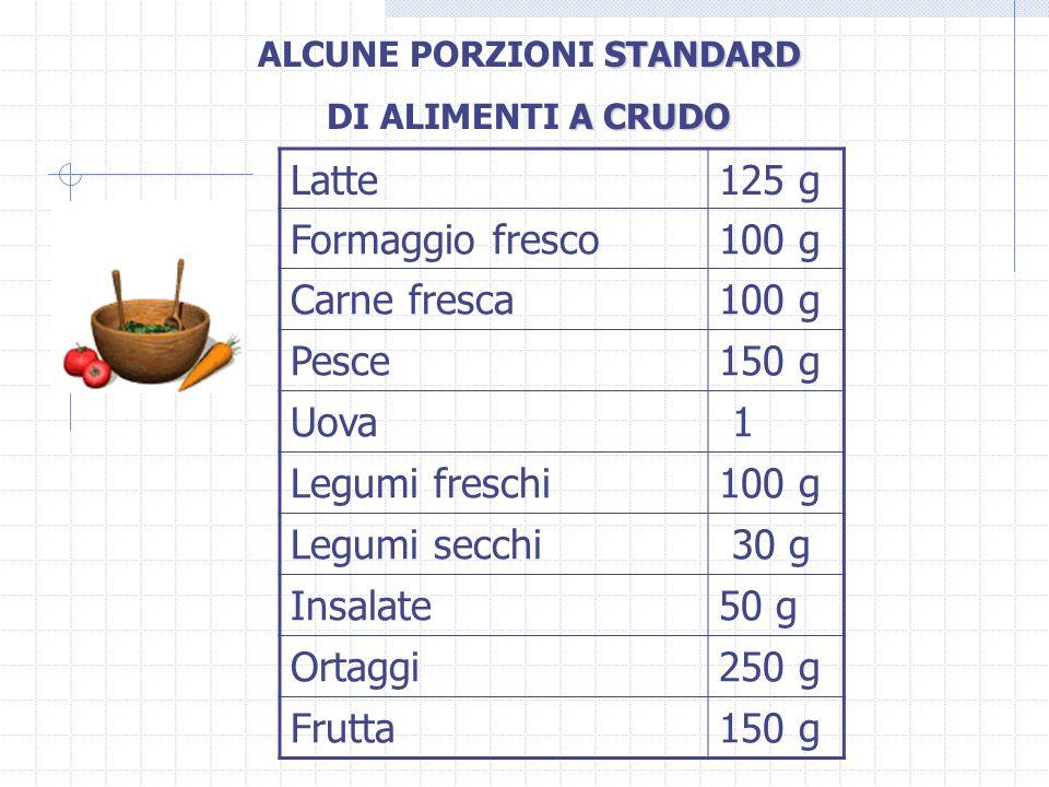 ALCUNE PORZIONI STANDARD