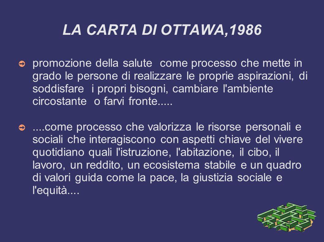 LA CARTA DI OTTAWA,1986
