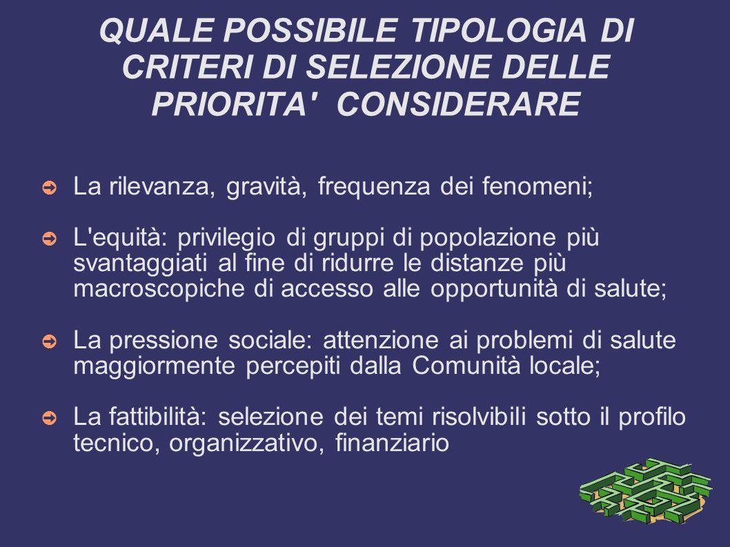 QUALE POSSIBILE TIPOLOGIA DI CRITERI DI SELEZIONE DELLE PRIORITA CONSIDERARE