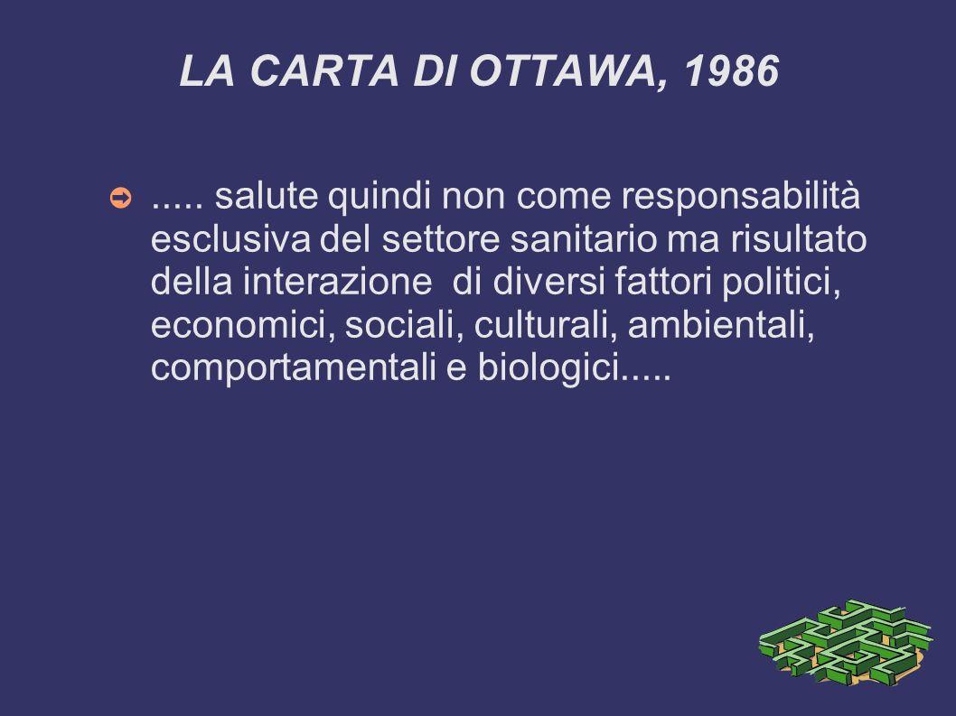 LA CARTA DI OTTAWA, 1986