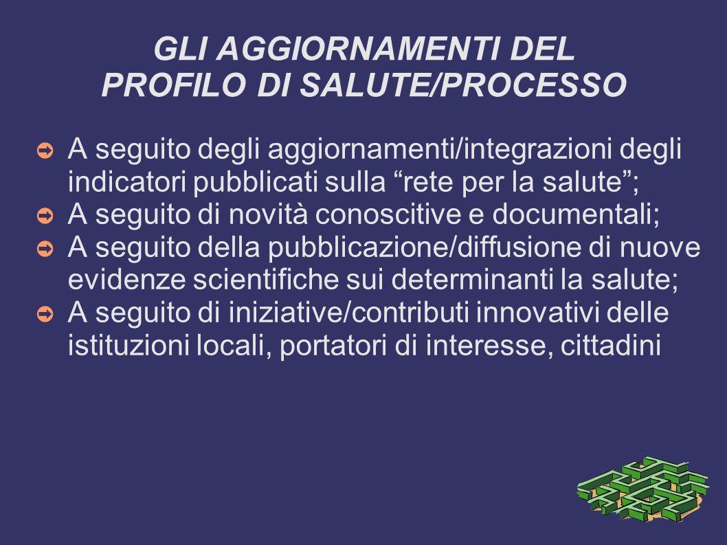 GLI AGGIORNAMENTI DEL PROFILO DI SALUTE/PROCESSO