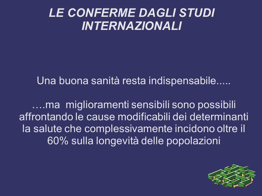 LE CONFERME DAGLI STUDI INTERNAZIONALI