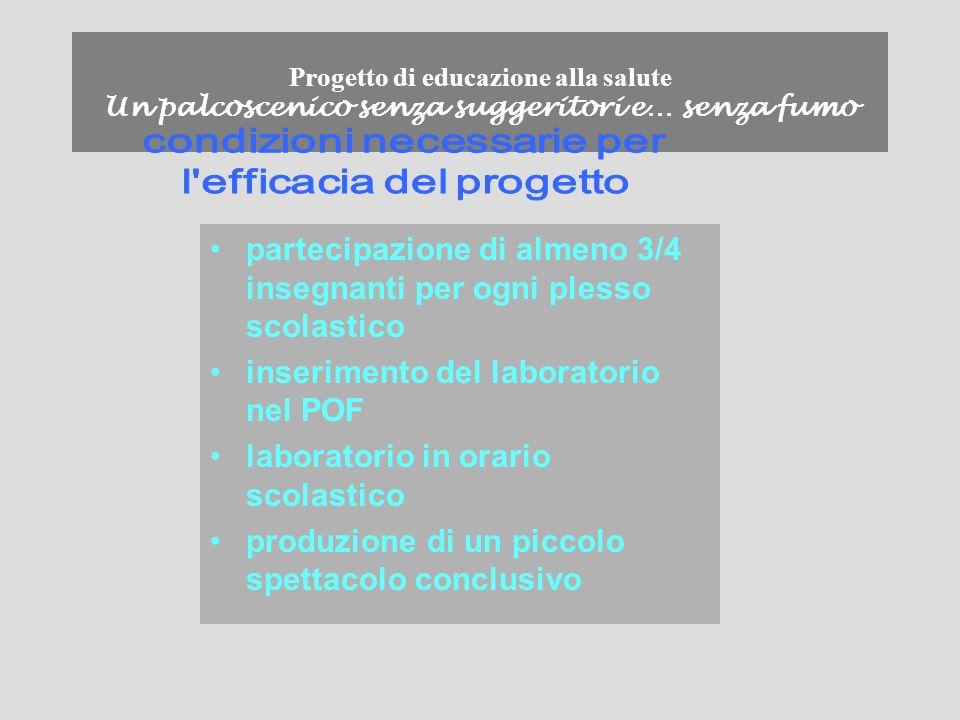 partecipazione di almeno 3/4 insegnanti per ogni plesso scolastico