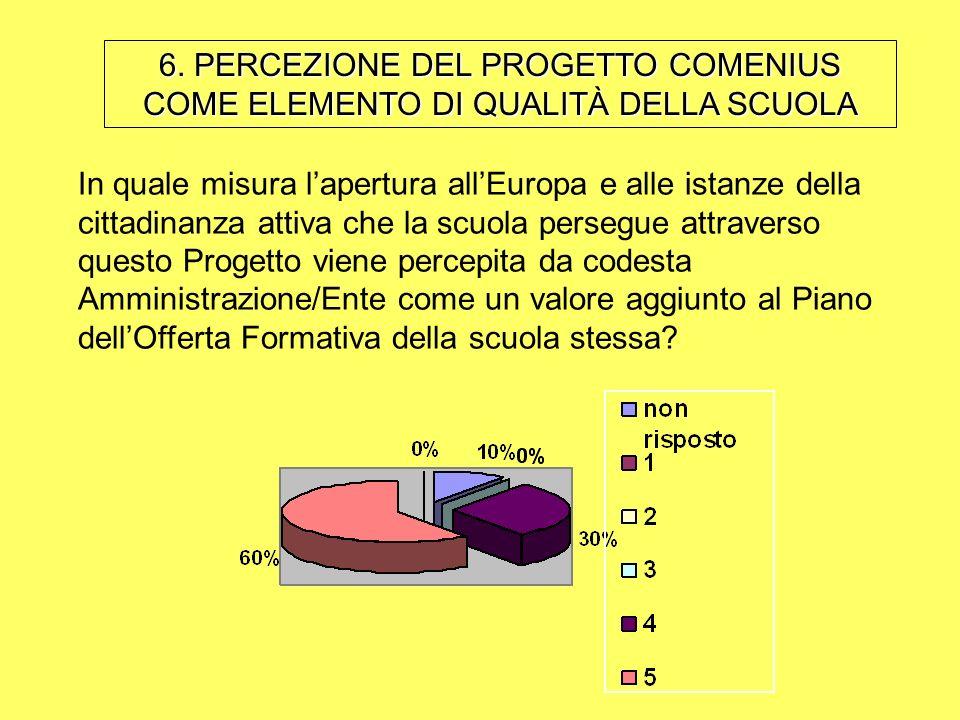 6. PERCEZIONE DEL PROGETTO COMENIUS COME ELEMENTO DI QUALITÀ DELLA SCUOLA