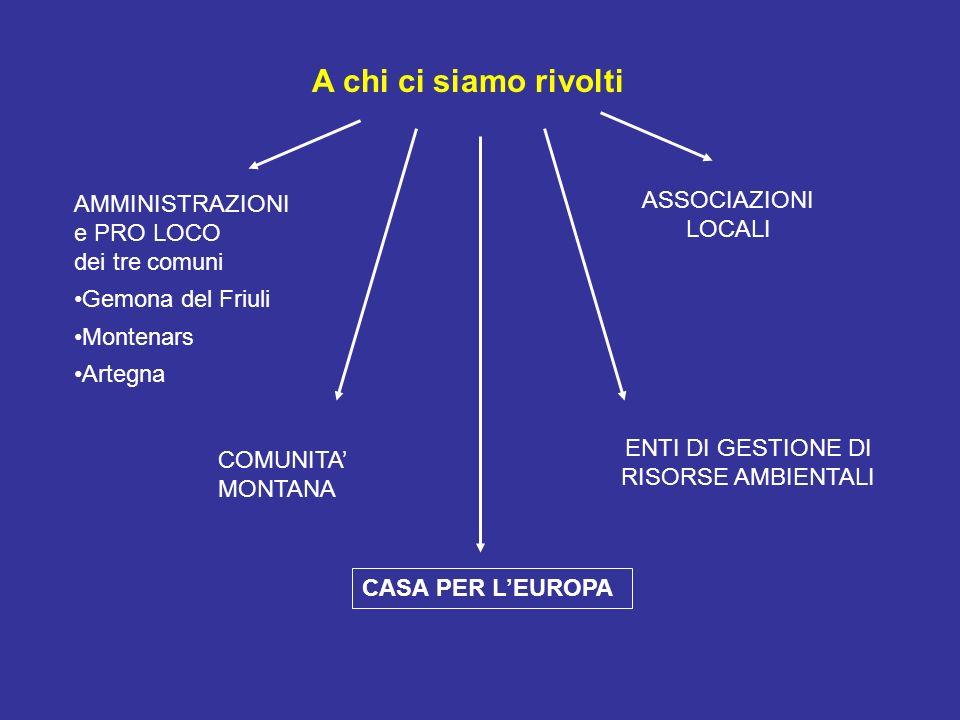 ENTI DI GESTIONE DI RISORSE AMBIENTALI