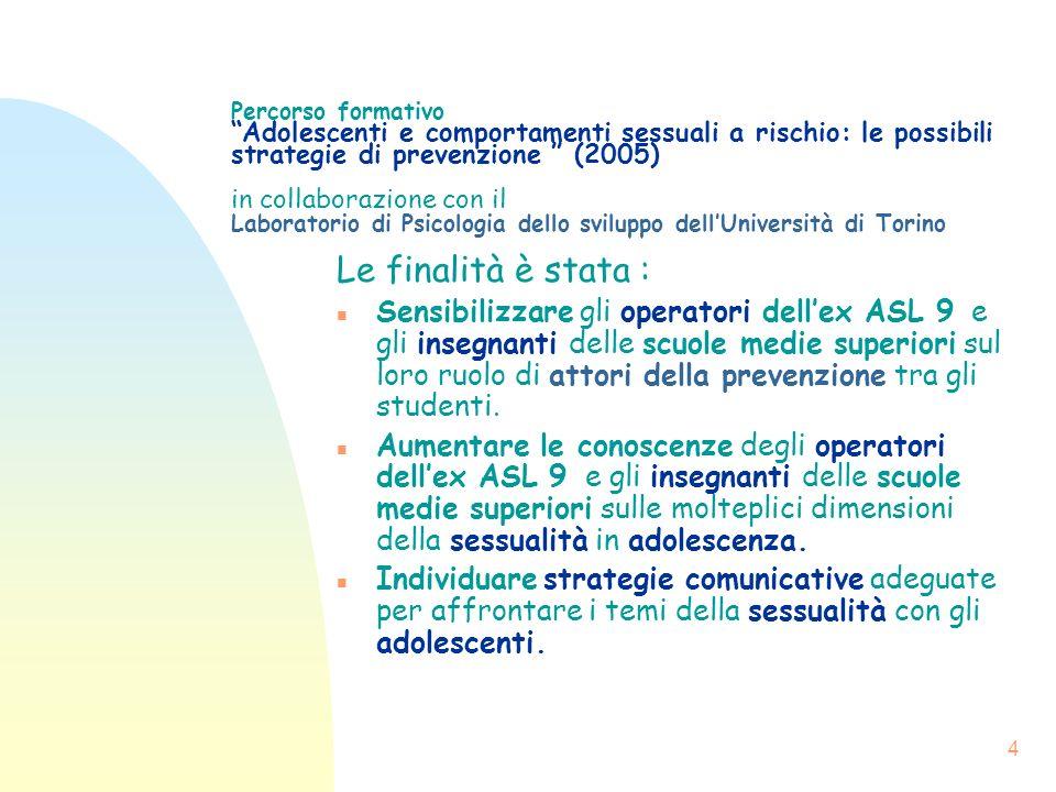 Percorso formativo Adolescenti e comportamenti sessuali a rischio: le possibili strategie di prevenzione (2005) in collaborazione con il Laboratorio di Psicologia dello sviluppo dell'Università di Torino