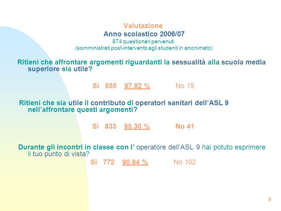 Valutazione Anno scolastico 2006/07 Sì 833 95.30 % No 41