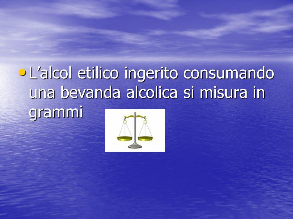 L'alcol etilico ingerito consumando una bevanda alcolica si misura in grammi