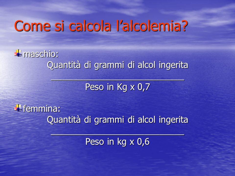 Come si calcola l'alcolemia