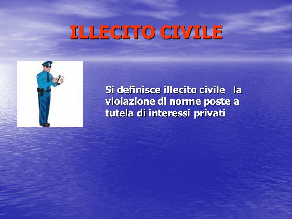 ILLECITO CIVILE Si definisce illecito civile la violazione di norme poste a tutela di interessi privati.