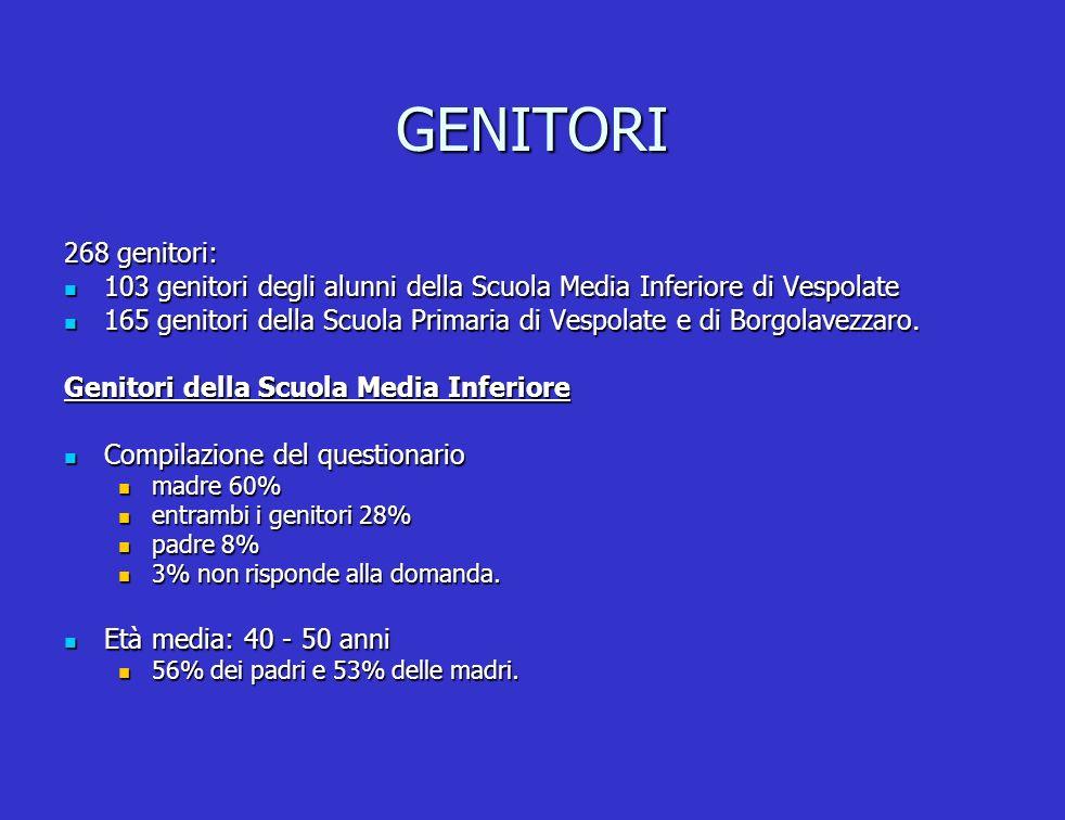GENITORI 268 genitori: 103 genitori degli alunni della Scuola Media Inferiore di Vespolate.