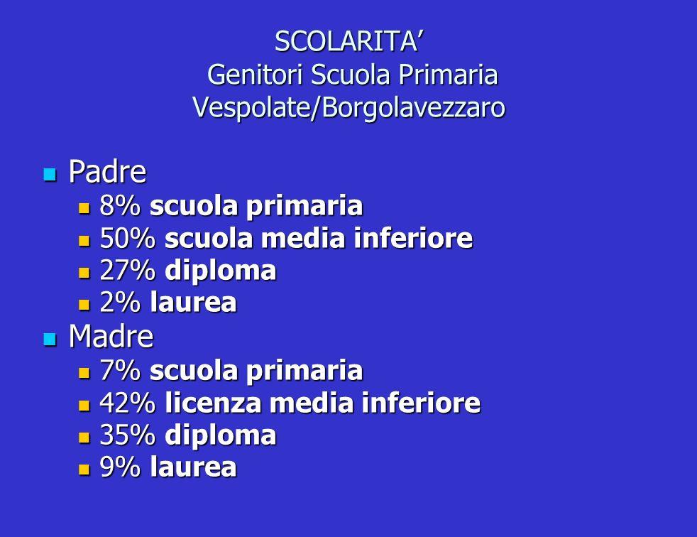 SCOLARITA' Genitori Scuola Primaria Vespolate/Borgolavezzaro