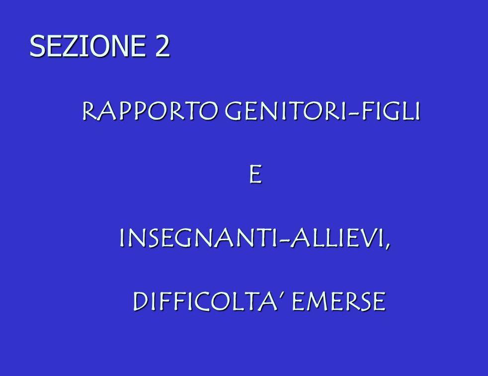 SEZIONE 2 RAPPORTO GENITORI-FIGLI E INSEGNANTI-ALLIEVI, DIFFICOLTA' EMERSE