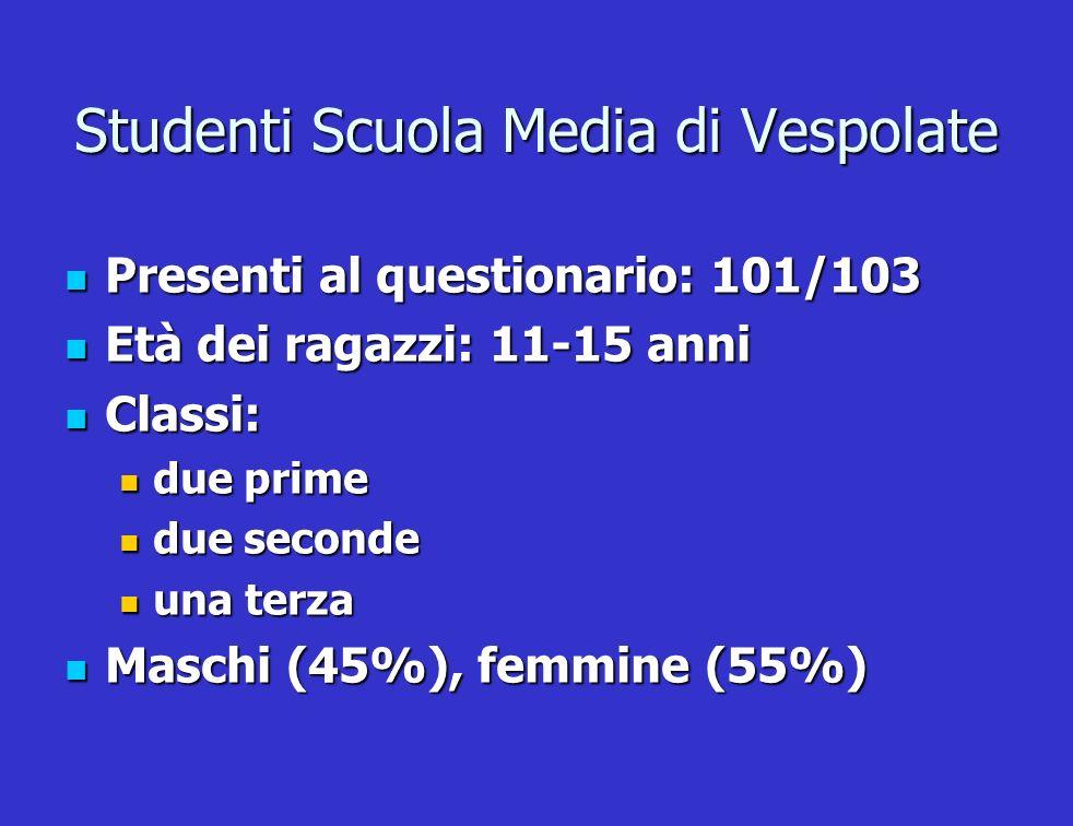 Studenti Scuola Media di Vespolate