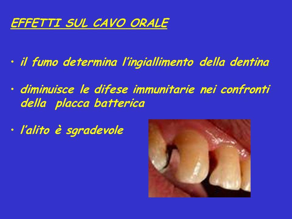 EFFETTI SUL CAVO ORALE il fumo determina l'ingiallimento della dentina. diminuisce le difese immunitarie nei confronti.