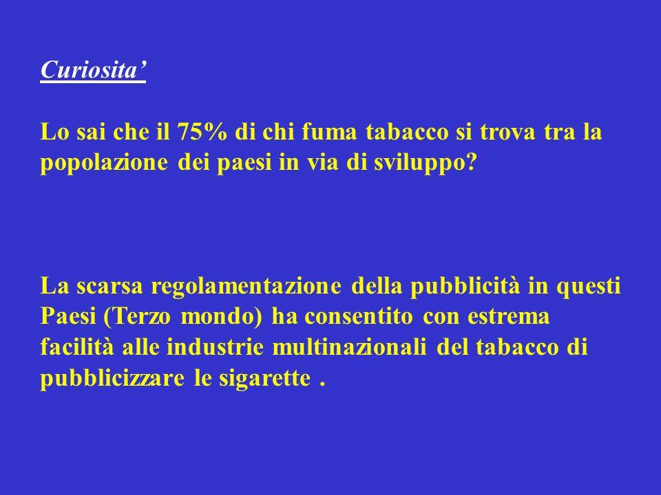 Curiosita' Lo sai che il 75% di chi fuma tabacco si trova tra la. popolazione dei paesi in via di sviluppo