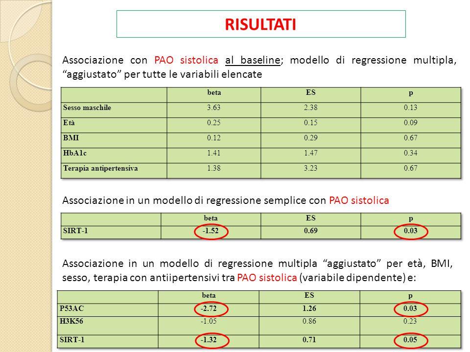 RISULTATI Associazione con PAO sistolica al baseline; modello di regressione multipla, aggiustato per tutte le variabili elencate.
