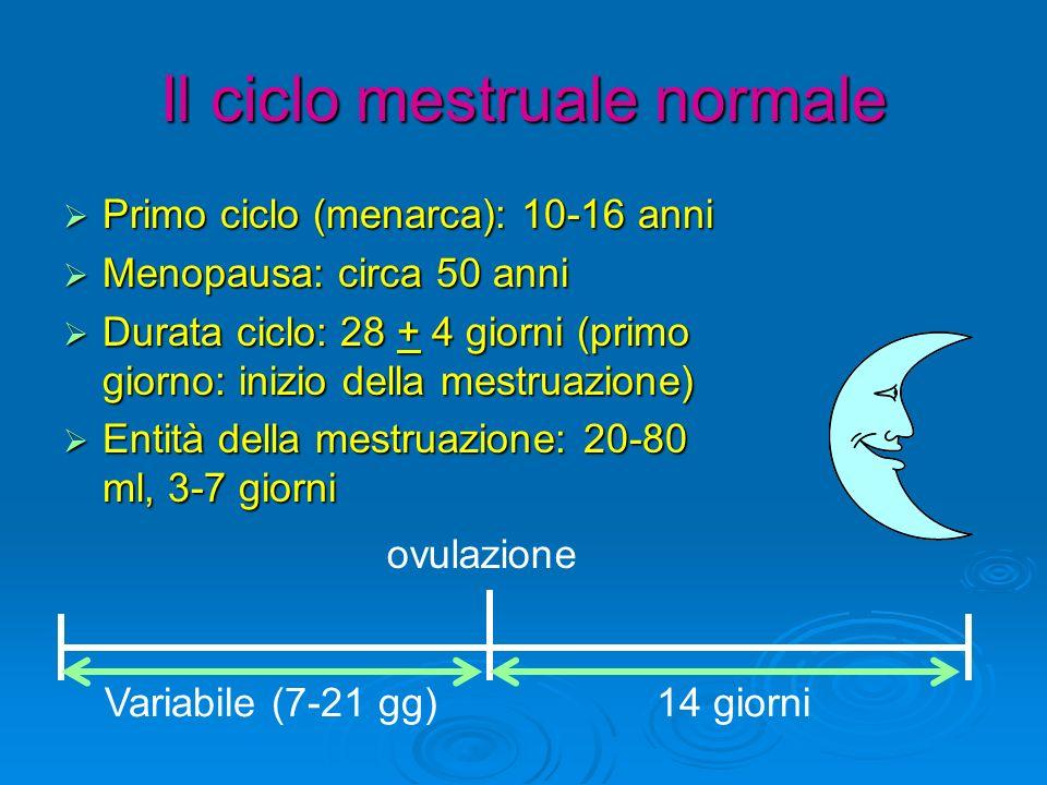 Il ciclo mestruale normale
