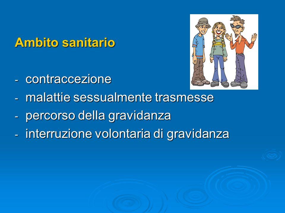 Ambito sanitario contraccezione. malattie sessualmente trasmesse.