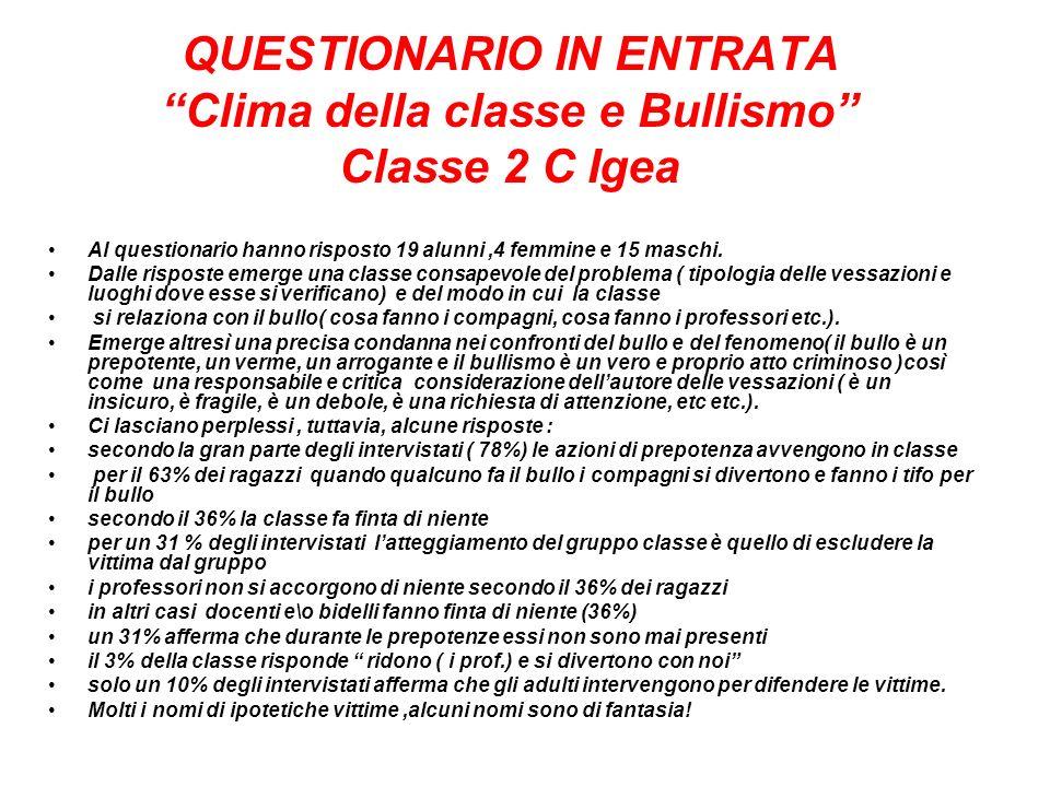 QUESTIONARIO IN ENTRATA Clima della classe e Bullismo Classe 2 C Igea