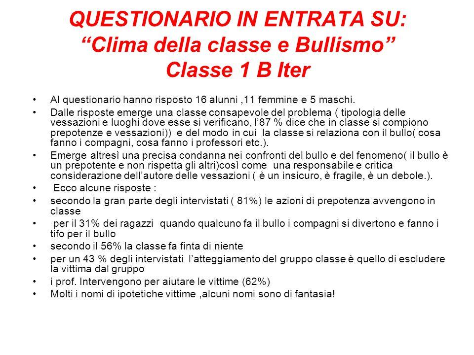 QUESTIONARIO IN ENTRATA SU: Clima della classe e Bullismo Classe 1 B Iter