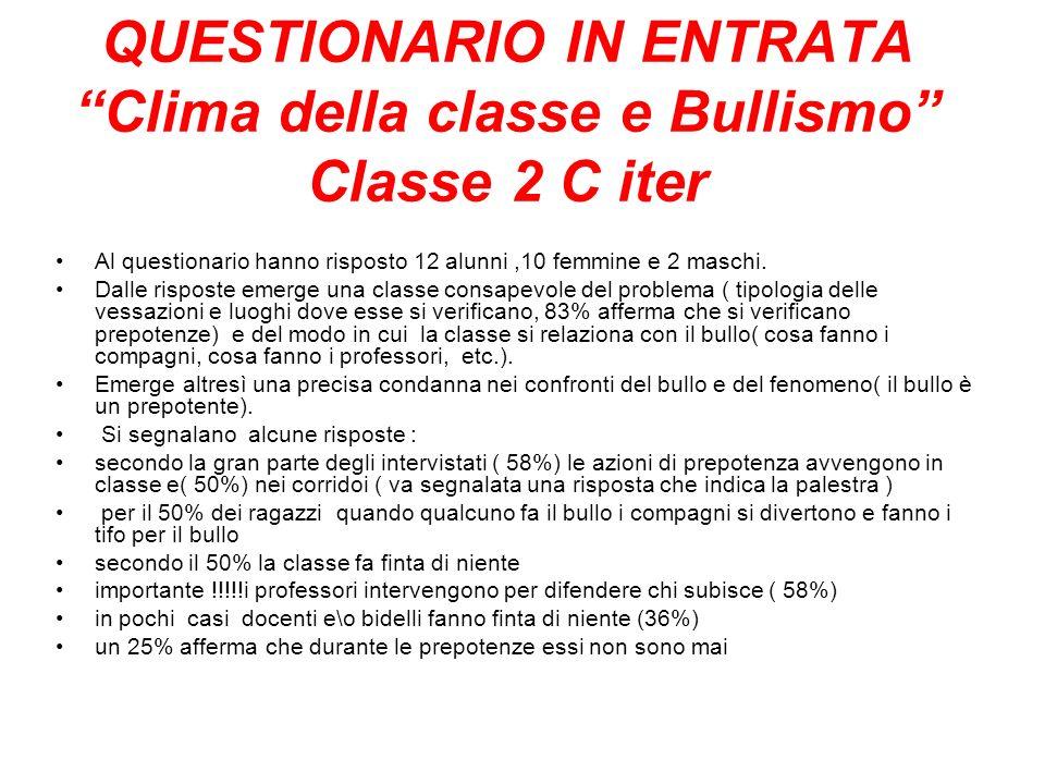 QUESTIONARIO IN ENTRATA Clima della classe e Bullismo Classe 2 C iter
