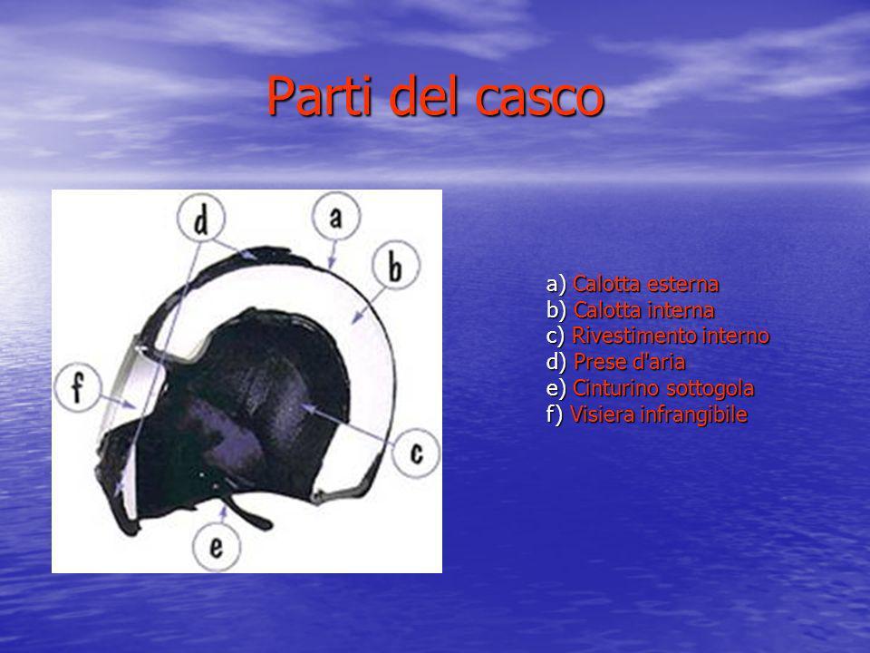 Parti del casco a) Calotta esterna b) Calotta interna c) Rivestimento interno d) Prese d aria e) Cinturino sottogola f) Visiera infrangibile.