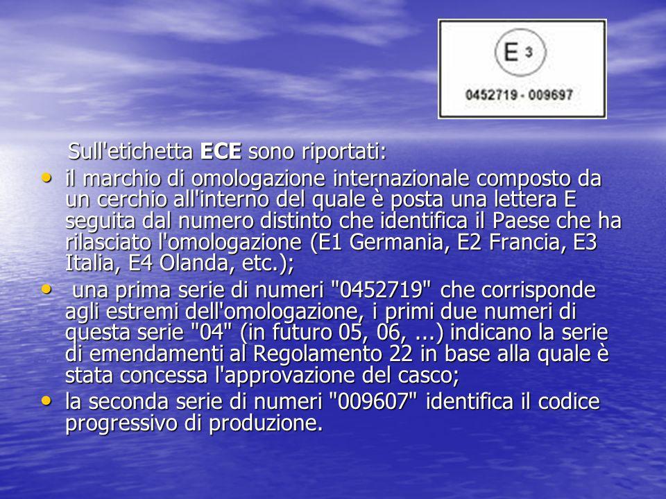Sull etichetta ECE sono riportati: