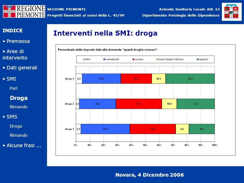 Interventi nella SMI: droga