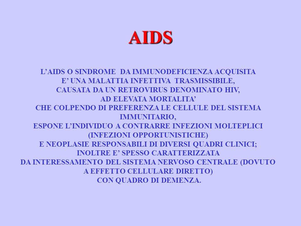AIDS L'AIDS O SINDROME DA IMMUNODEFICIENZA ACQUISITA