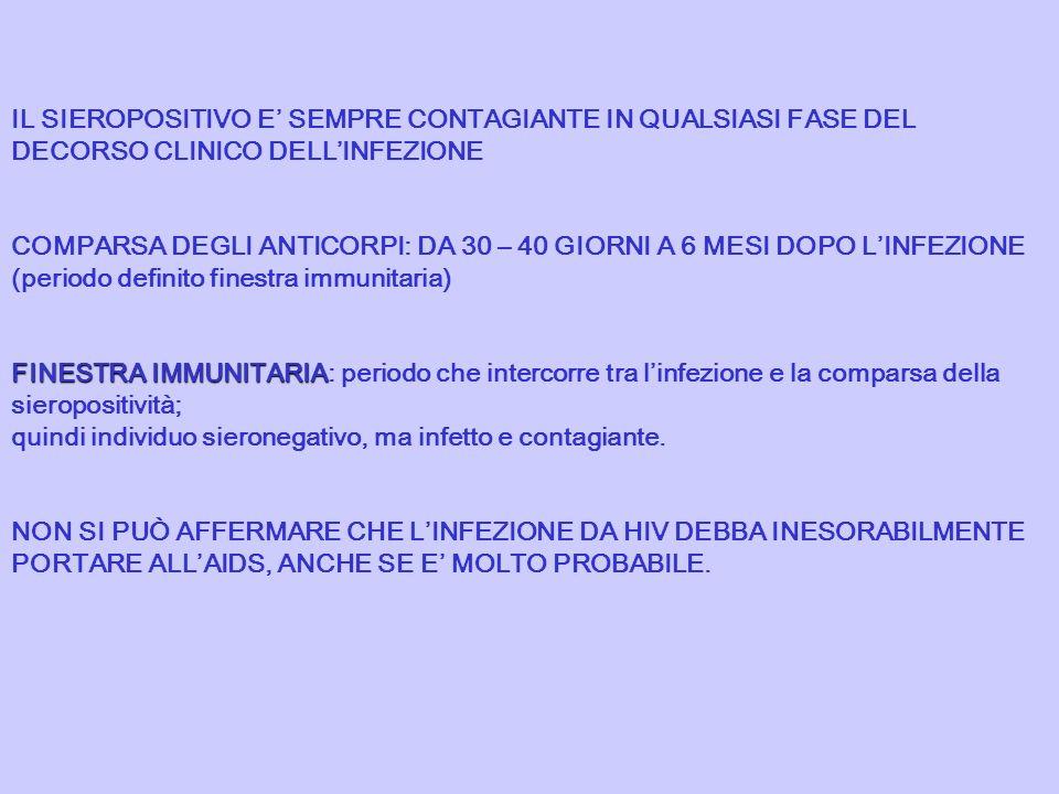 IL SIEROPOSITIVO E' SEMPRE CONTAGIANTE IN QUALSIASI FASE DEL DECORSO CLINICO DELL'INFEZIONE