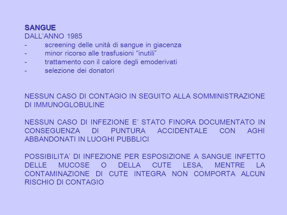 SANGUE DALL'ANNO 1985. - screening delle unità di sangue in giacenza. - minor ricorso alle trasfusioni inutili