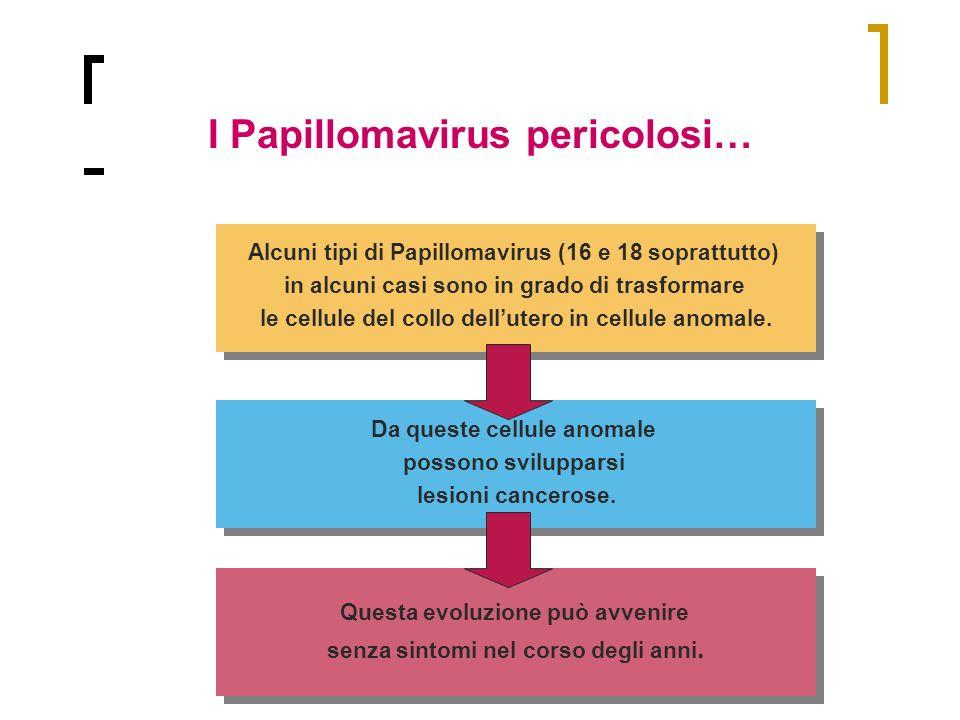 I Papillomavirus pericolosi…