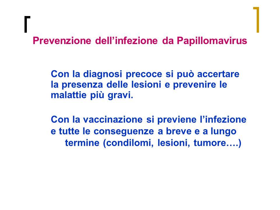 Prevenzione dell'infezione da Papillomavirus
