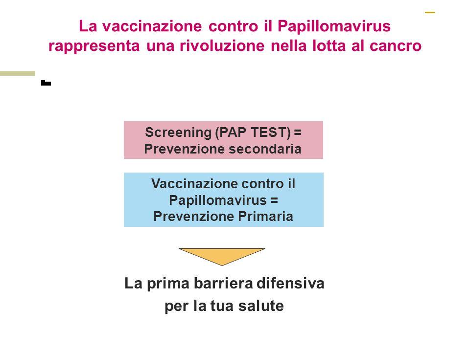 La vaccinazione contro il Papillomavirus