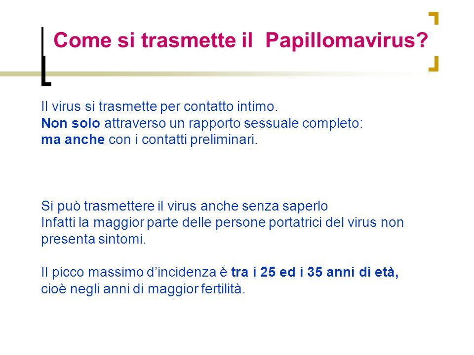 Come si trasmette il Papillomavirus