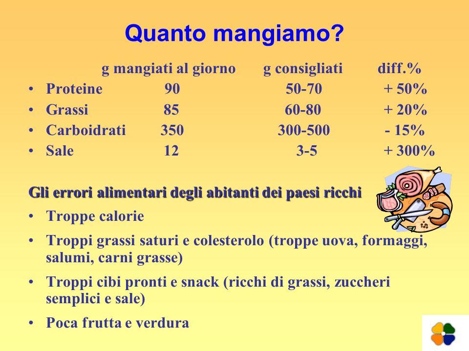 Quanto mangiamo g mangiati al giorno g consigliati diff.%