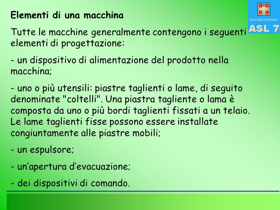 Elementi di una macchina