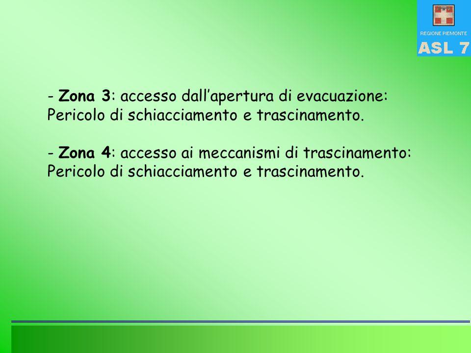 - Zona 3: accesso dall'apertura di evacuazione:
